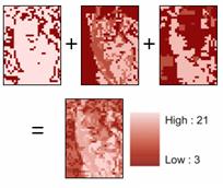 modelagem de adequação