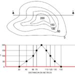 Perfil topográfico: o que é e como gerar no ArcGIS e no QGIS?